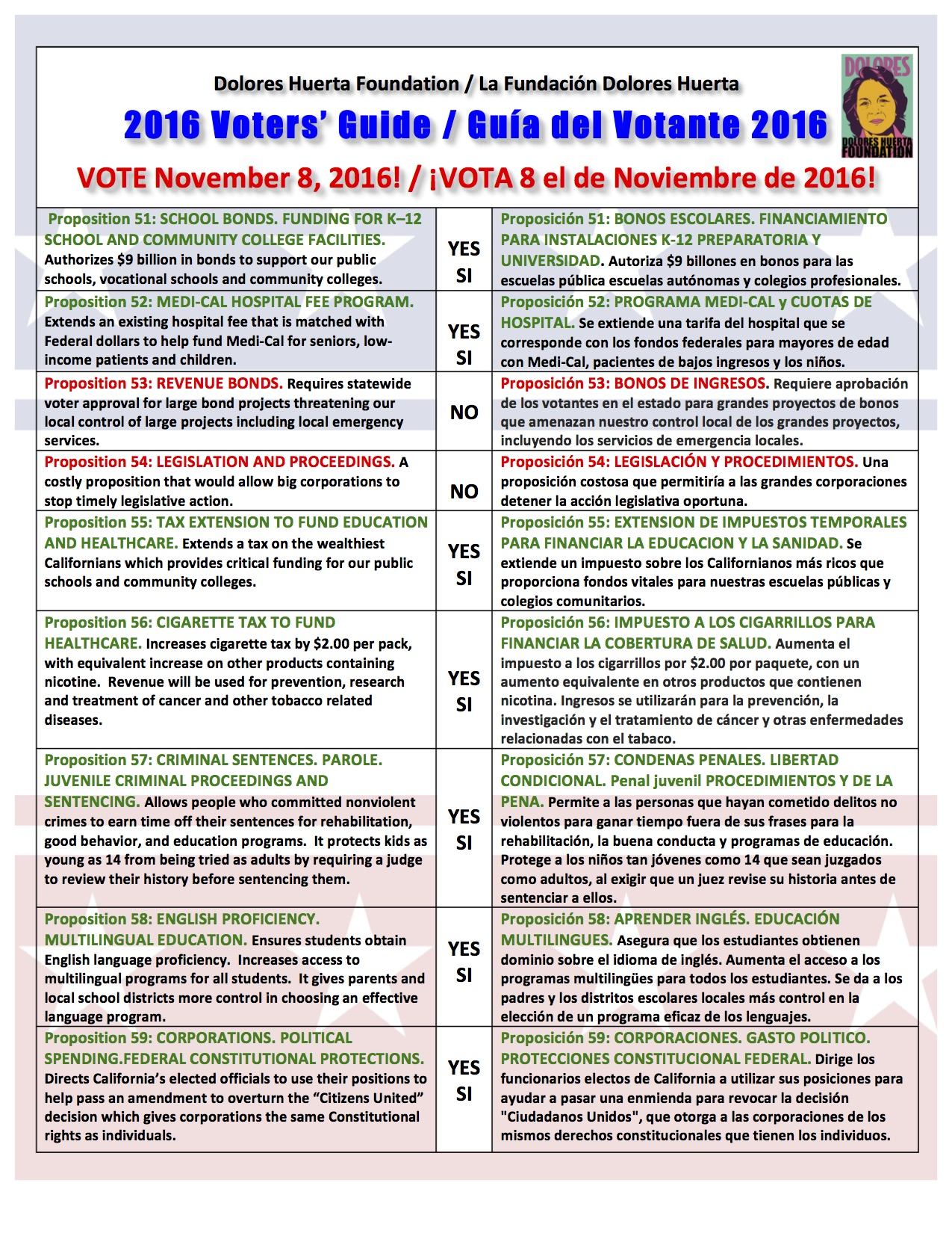 voter-guide-11-8-16-bakersfield-page-1