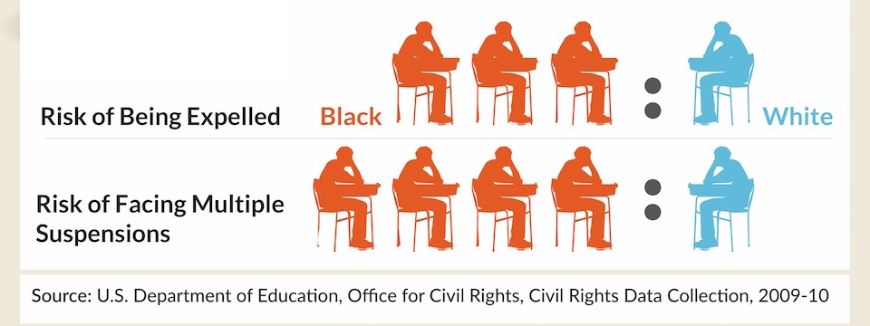 Call to Action: School Discipline Survey for Guardians of Students Grades K-3 (from 1/1/15 to present)