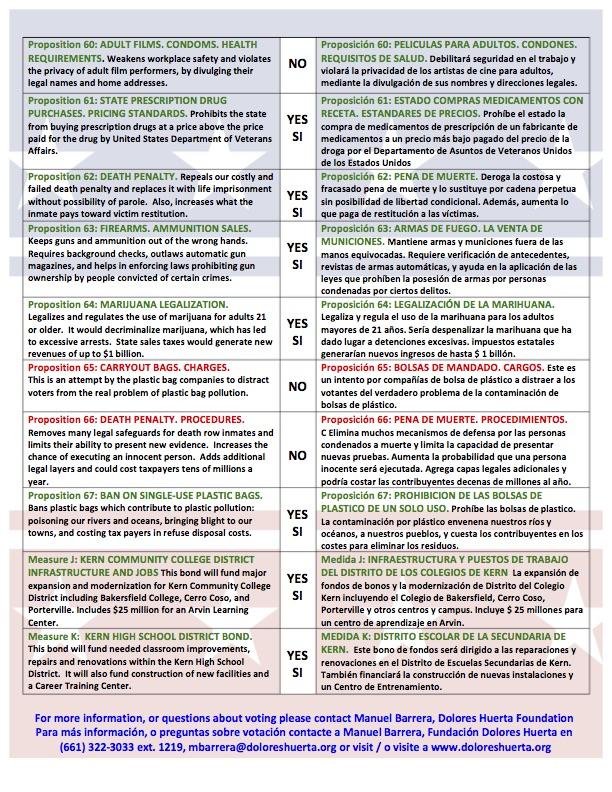voter-guide-pg-2